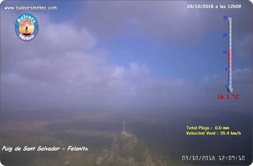 Webcam Sant Salvador